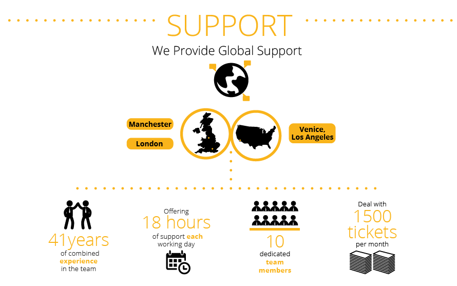 support-infographic.png
